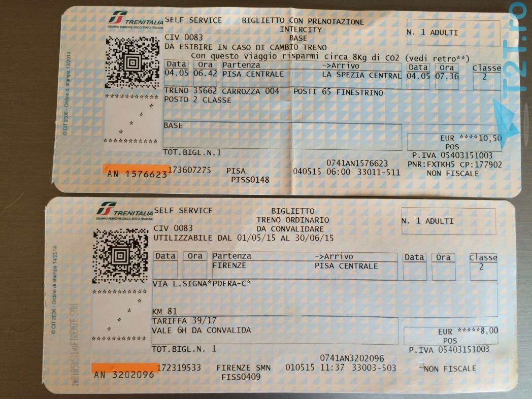 Bilet de tren Italia personal si intercity