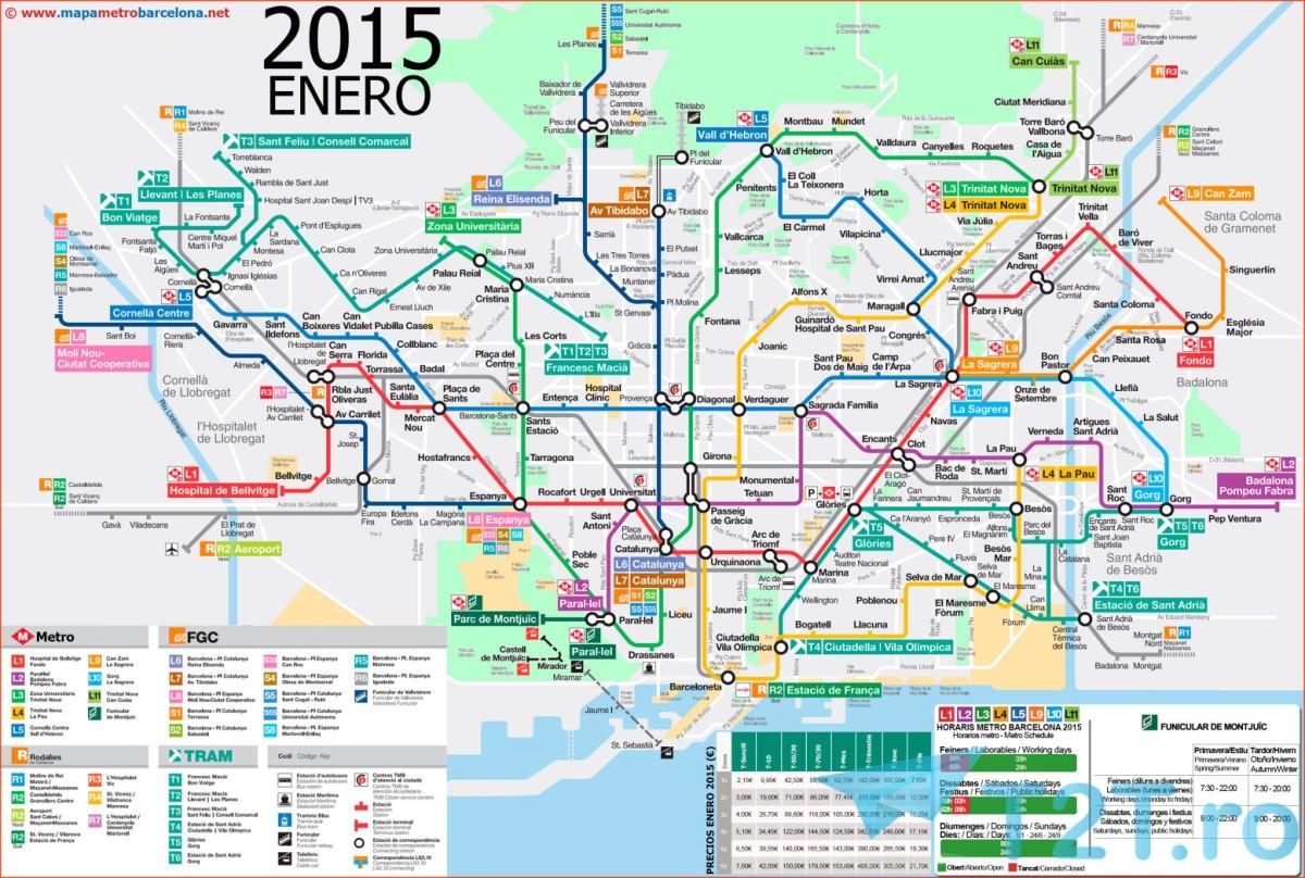Cum Călătorești Prin Barcelona Mijloace De Transport In Comun