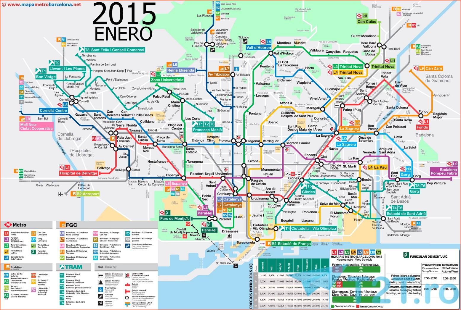 Harta Metrou Barcelona 1 T2t Ro