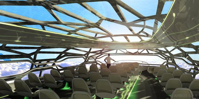 Airbus viitor