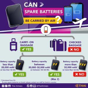 Informare Thai Airways baterii portabile