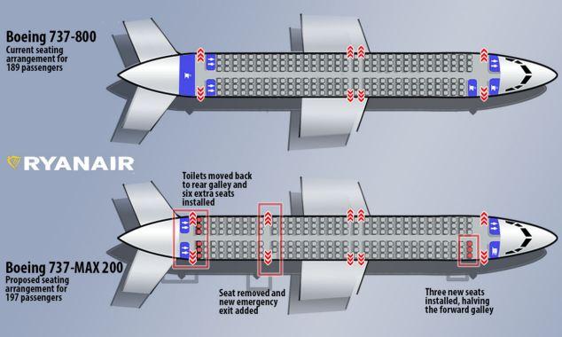 Diferența în harta scaunelor pentru modelul actual Ryanair Boeing 737-800 și configurația 737-MAX 200